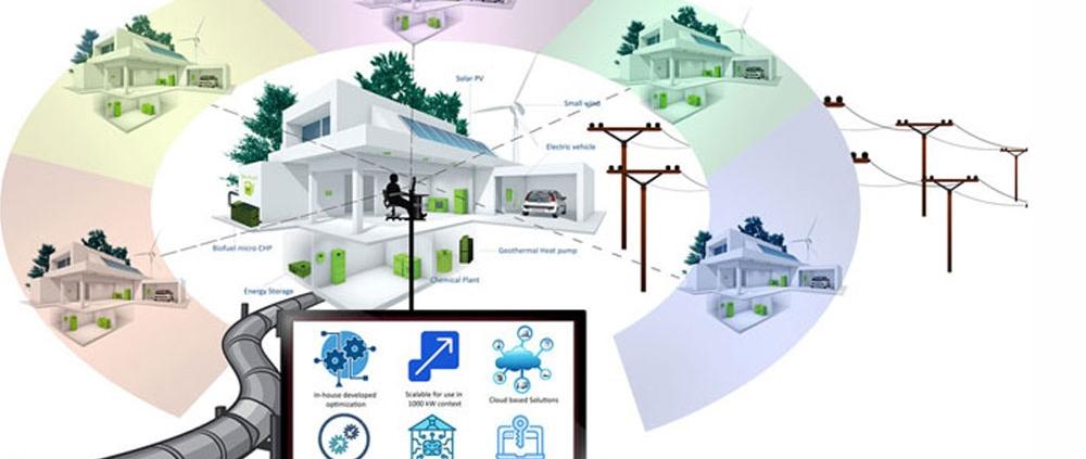Development of an Energy Management Platform